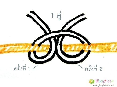 Tatting_Make Knot_Pattern1